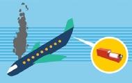 飞机失事为什么找黑匣子?